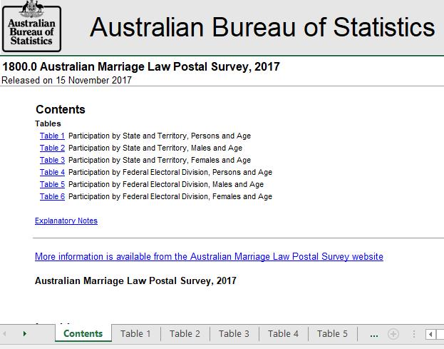 Second marriage statistics
