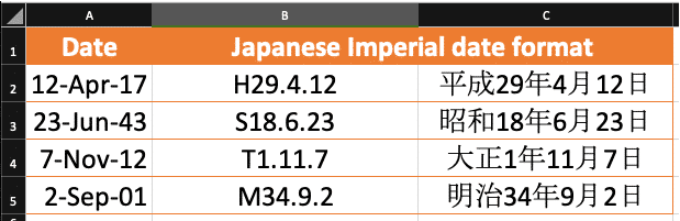 Show Japanese Imperial Era dates in Excel and why it's wrong
