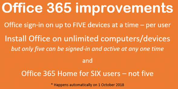 Office 365 now counts your sign-ins not installs - Office Watch