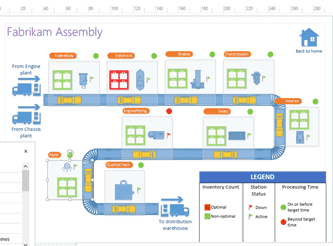 visio online goes public sort of - Office Online Visio